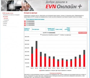 EVN_Online_plus_grafika_potreblenie