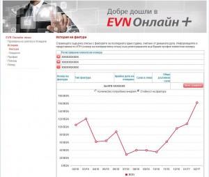 EVN_Online_plus_fakturi