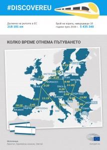 DiscoverEU Infographic