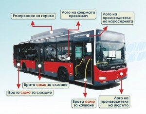 avtobus_MAN